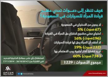 """إستطلاع لـ«الخليج الجديد»: قيادة المرأة للسيارة ليست """"أولوية"""" لدي السعوديين"""