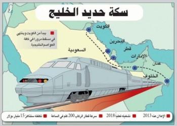 مجلس التعاون الخليجي: ماضون في إنجاز مشروع السكك الحديدية التكاملي