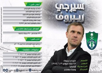 مدرب «أهلي جدة»: رفضت «الدوري السعودي» قبل 11 عاما