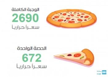 السعودية تبدأ العمل بتعليمات السعرات الحرارية وتتوعد المخالفين