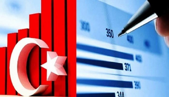 تراجع مؤشر الثقة في الاقتصاد التركي 15.4%
