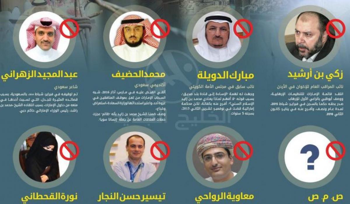هؤلاء انتقدوا الإمارات فلم يسلموا من أذاها