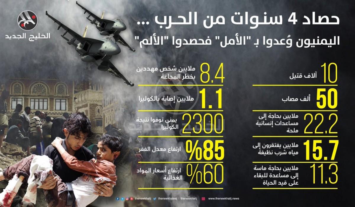 حصاد 4 سنوات من الحرب… اليمنيون وعدوا بالأمل فحصدوا الألم