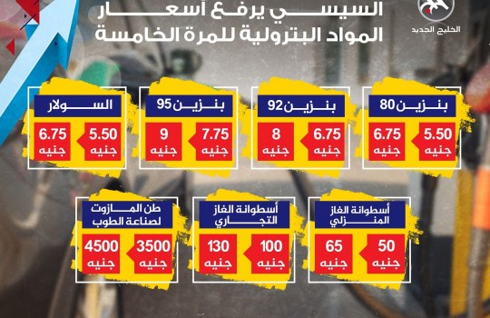 السيسي يرفع أسعار الوقود للمرة الخامسة