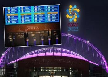 الاتحاد الأفريقي يكشف موعد قرعة تصفيات مونديال قطر 2022