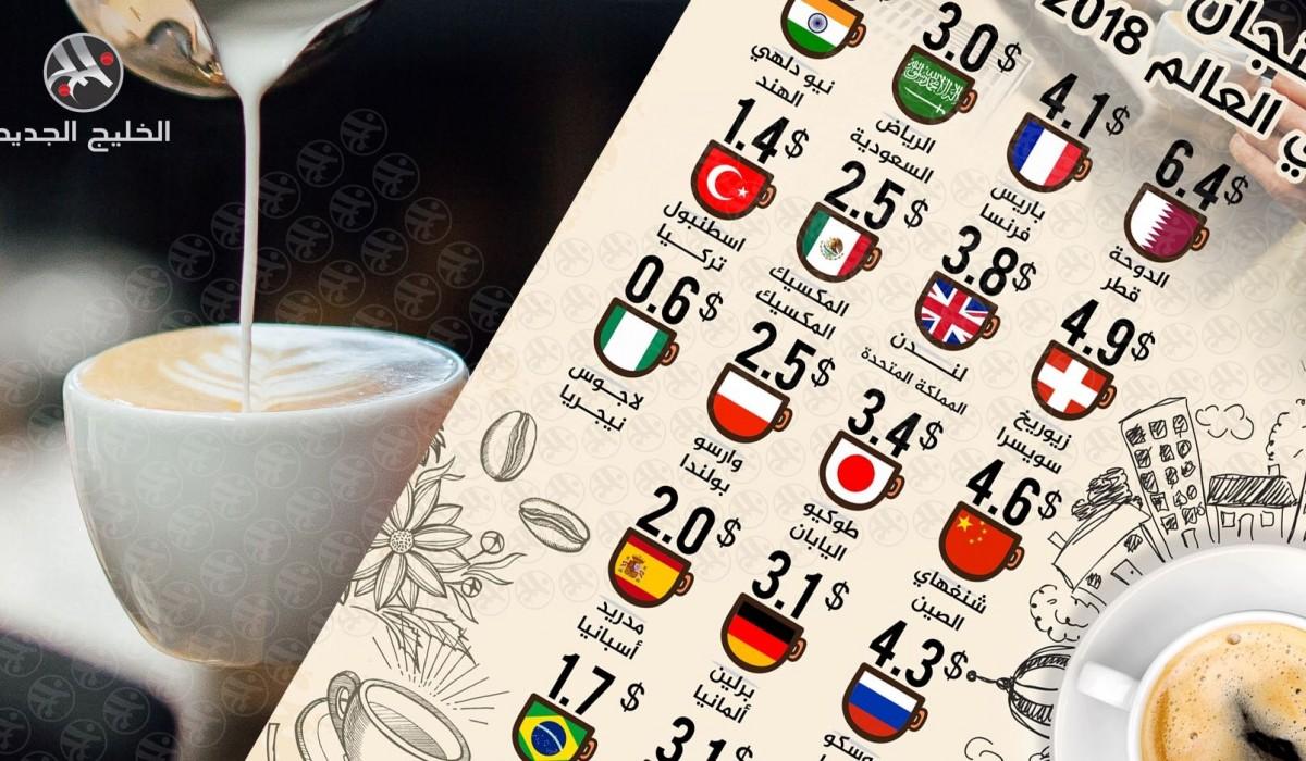 سعر فنجان القهوة حول العالم.. الأغلى في قطر والأرخص بنيجيريا