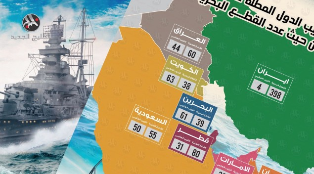 ترتيت الدول المطلة على الخليج من حيث عدد القطع البحرية