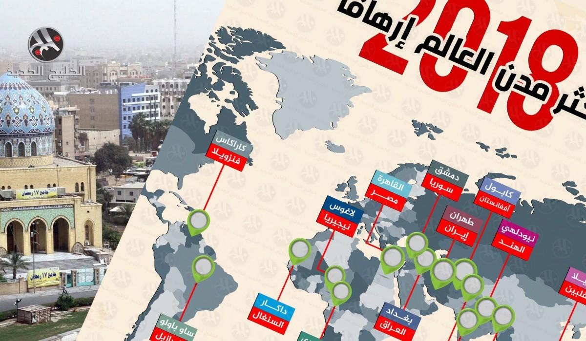 أكثر مدن العالم إرهاقا في 2018