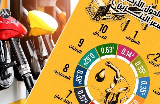 قائمة الدول الأرخص في سعر البنزين