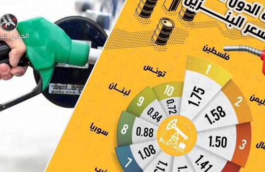 قائمة الدول الأغلى في سعر البنزين