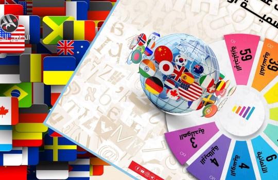 ترتيب اللغات عالميا من حيث عدد الدول المعترفة بها رسميا