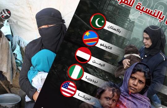 أخطر البلدان بالنسبة للمرأة