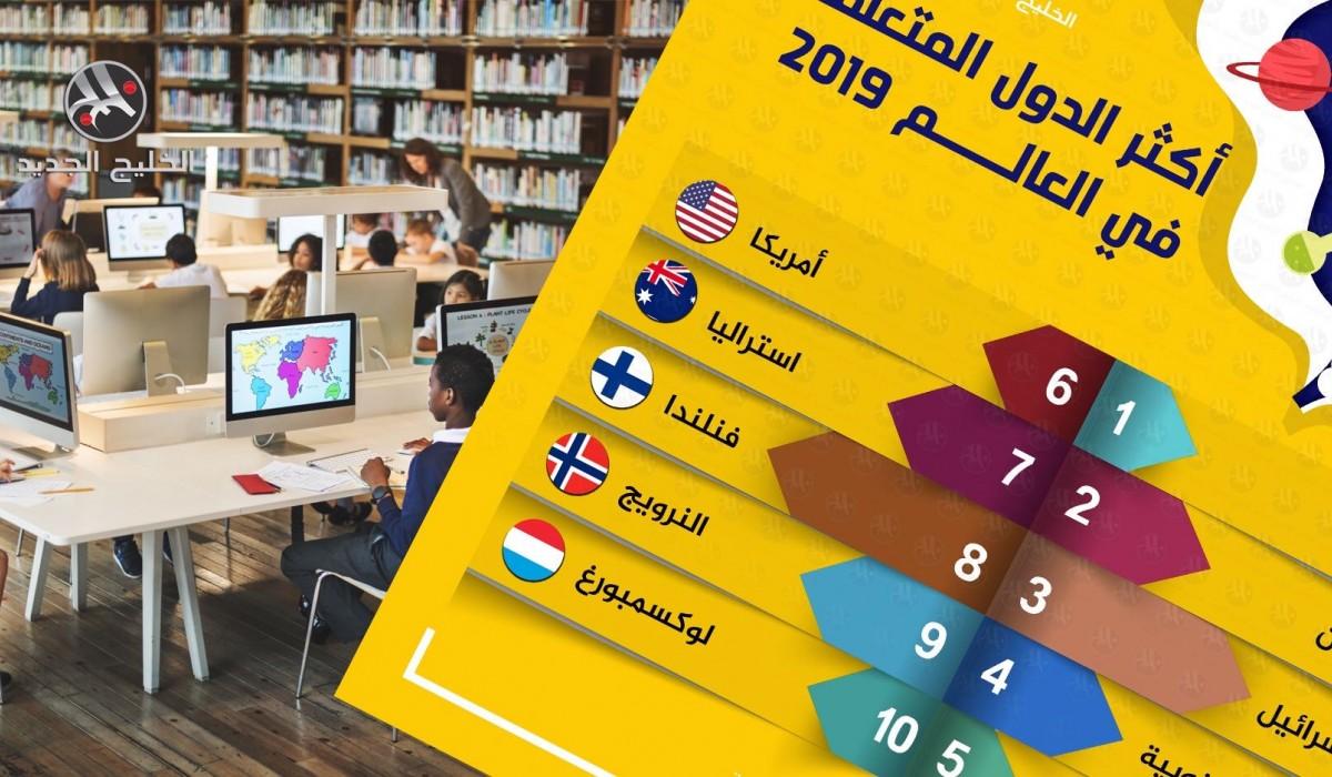أكثر الدول المتعلمة في العالم 2019