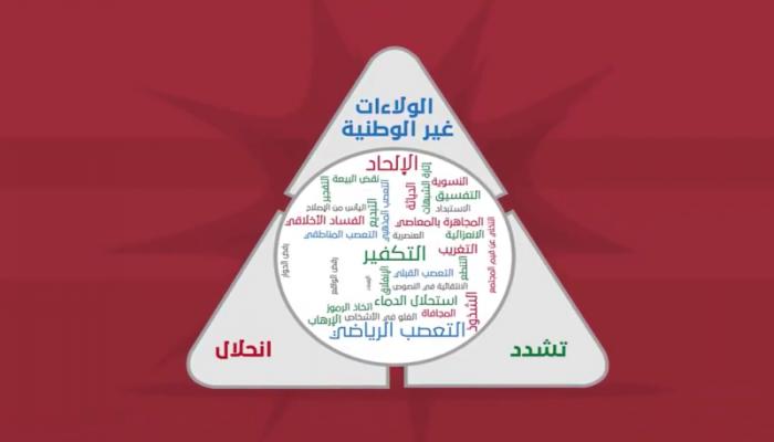أمن الدولة السعودي: نقض البيعة تطرف
