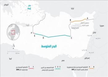 هل يسهم الاتفاق بين تركيا وحكومة الوفاق في إنهاء الصراع الليبي؟