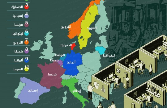 أفضل الدول لتحقيق توازن الحياة مع العمل