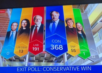 بريطانيا.. استطلاعات تظهر فوز المحافظين بالأغلبية المطلقة