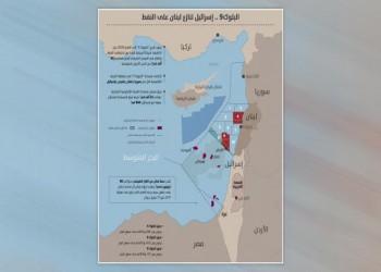 إسرائيل اللص الرابح