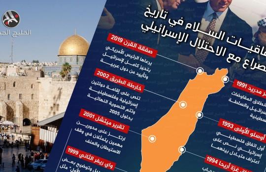 اتفاقيات السلام في تاريخ الصراع مع الاحتلال الإسرائيلي