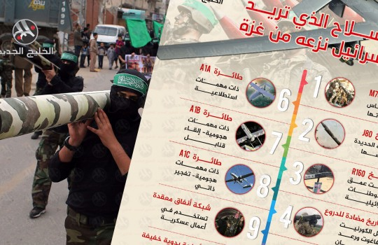 السلاح الذي تريد إسرائيل نزعه من غزة