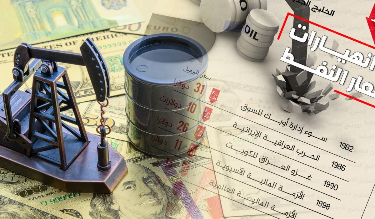 أبرز انهيارات أسعار النفط