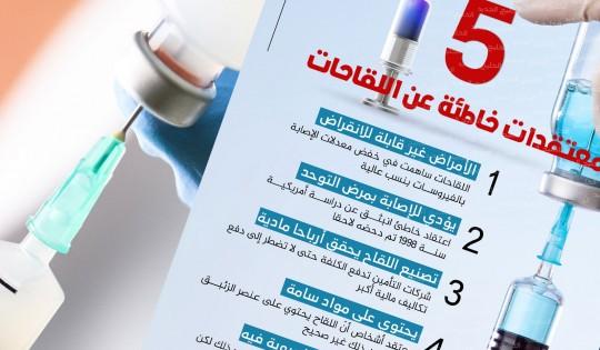 5 معتقدات خاطئة عن اللقاحات