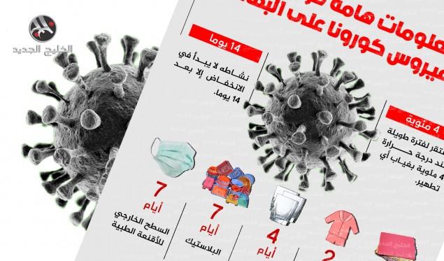 معلومات هامة حول قدرة فيروس كورونا على البقاء