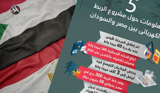 مشروع الربط الكهربائي بين مصر والسودان