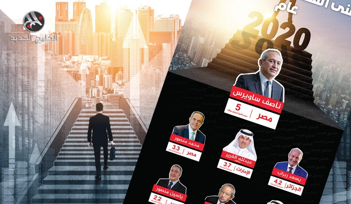 أغنى الشخصيات العربية عام 2020