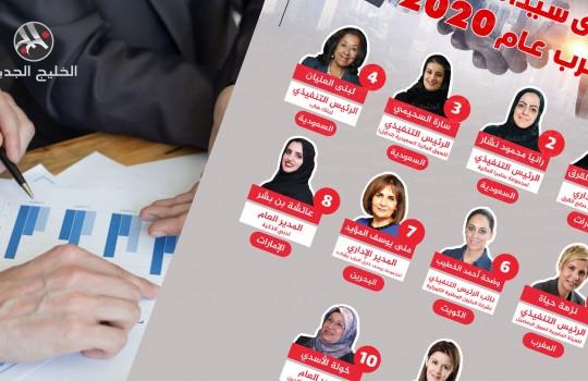 أقوى سيدات الأعمال العرب عام 2020