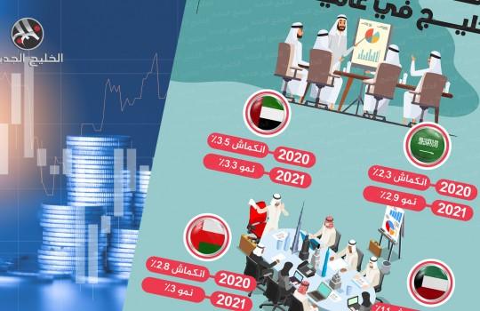 توقعات نمو اقتصادات الخليج في عامين