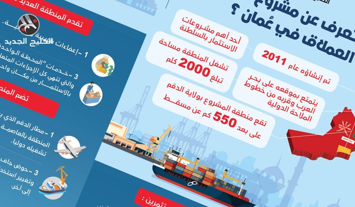 ماذا تعرف عن مشروع الدقم العملاق في عمان؟