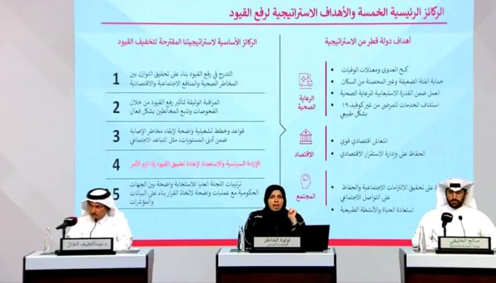 قطر ترفع تدريجيا قيود كورونا على 4 مراحل