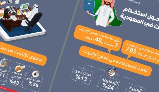 أرقام حول استخدام الإنترنت في السعودية