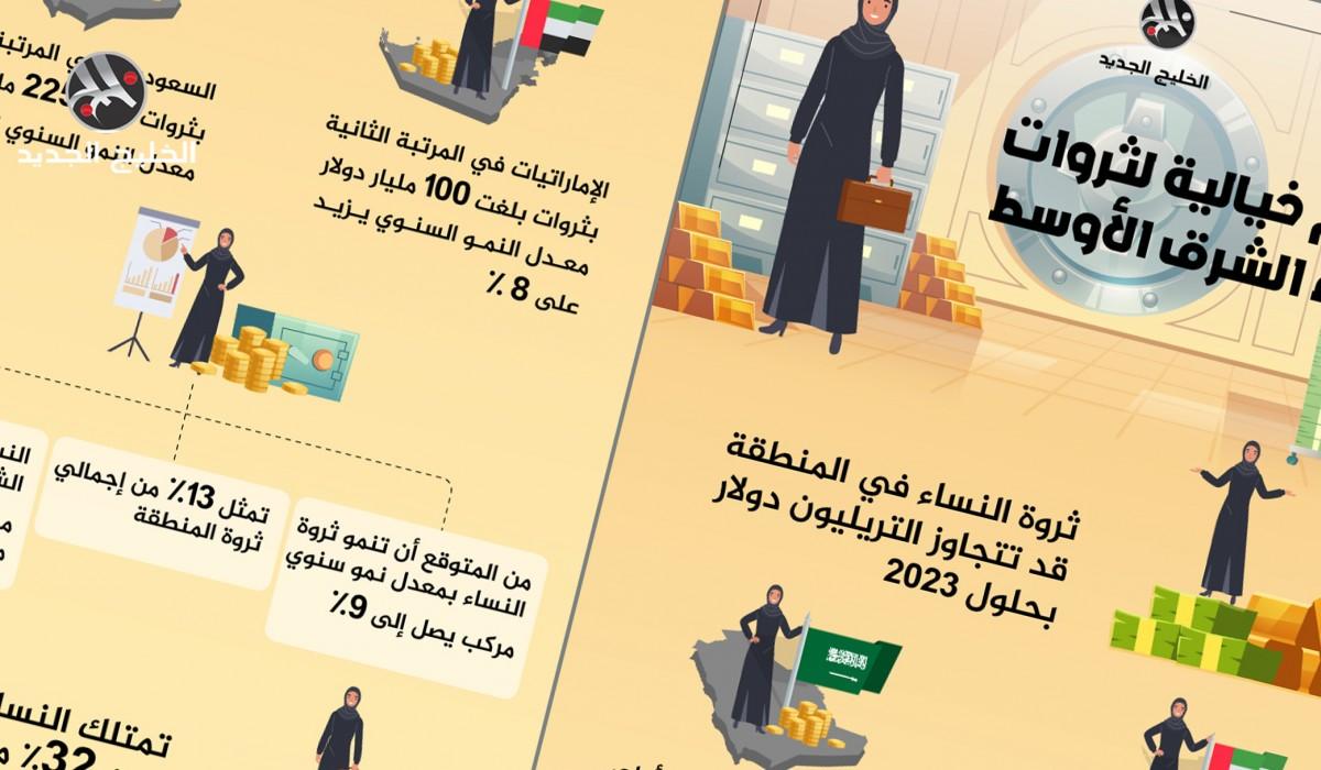 أرقام خيالية لثروات نساء الشرق الأوسط
