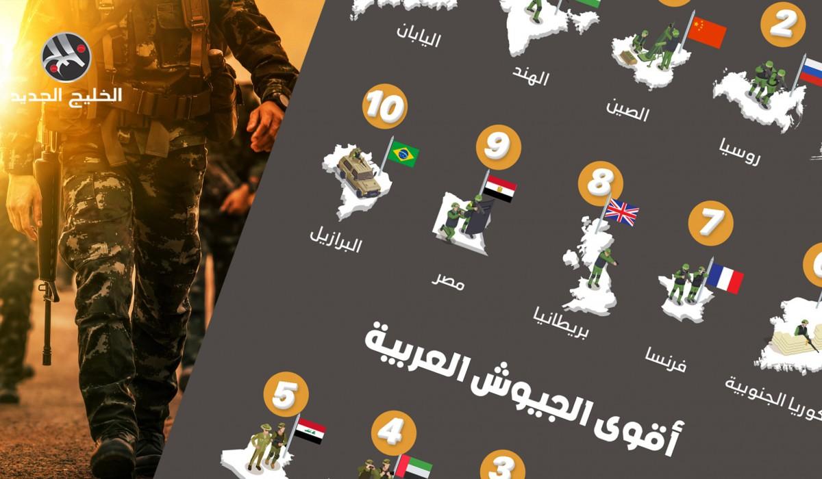 الجيوش الـ 10 الأقوى عالميا.. ما تصنيف العرب؟