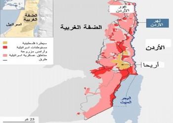 محور الاعتدال العربي و«تغليف» الغبار الإسرائيلي