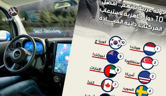 أفضل 10 دول جاهزية لاستيعاب المركبات ذاتية القيادة