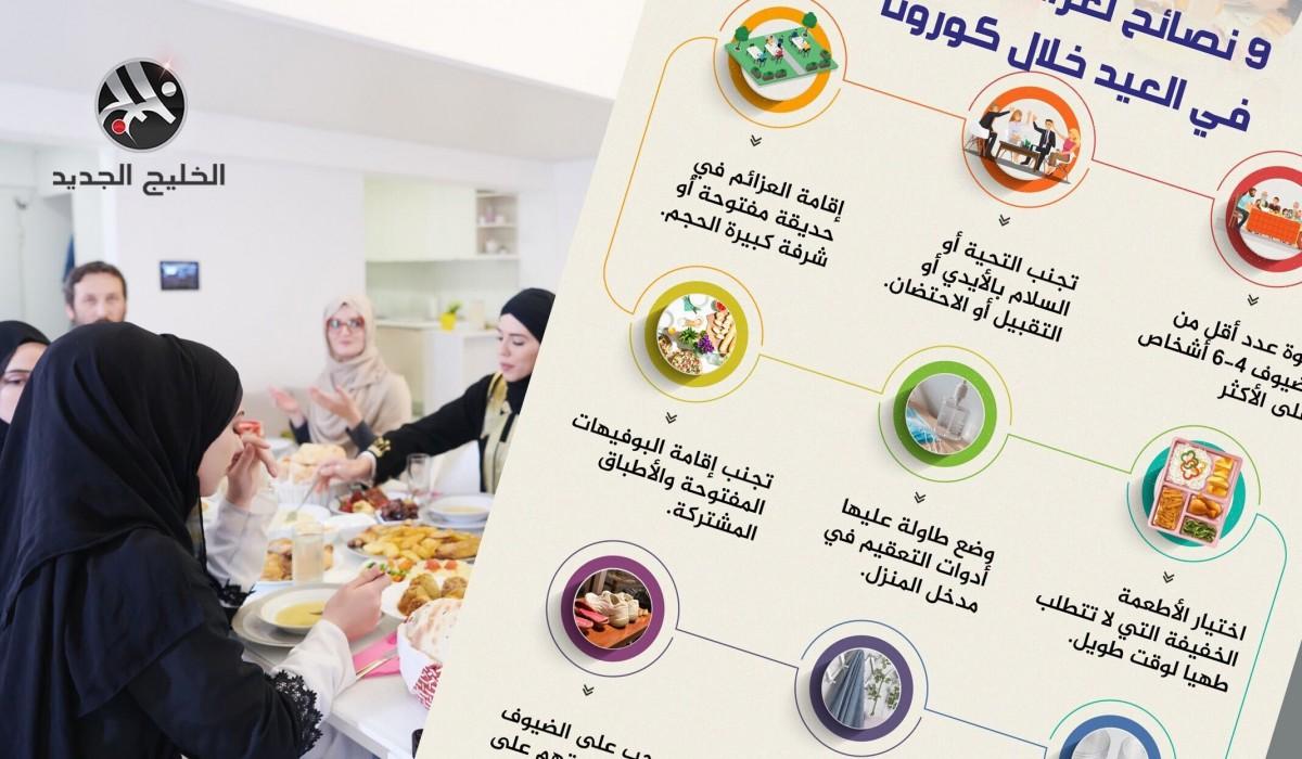 9 نصائح لعزائم آمنة في العيد خلال كورونا