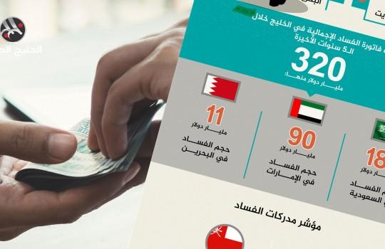 الفساد في دول الخليج.. هذا ما لا نعرفه عن حجمه