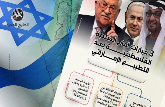 خيارات عباس بعد التطبيع الإماراتي