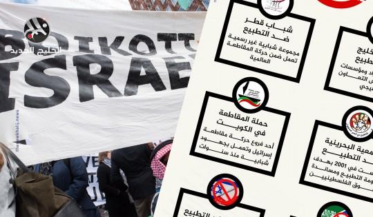 حركات مقاطعة إسرائيل في الخليج