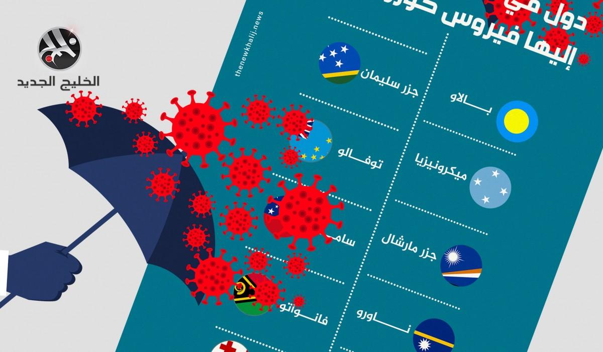 10 دول لم يصل إليها فيروس كورونا