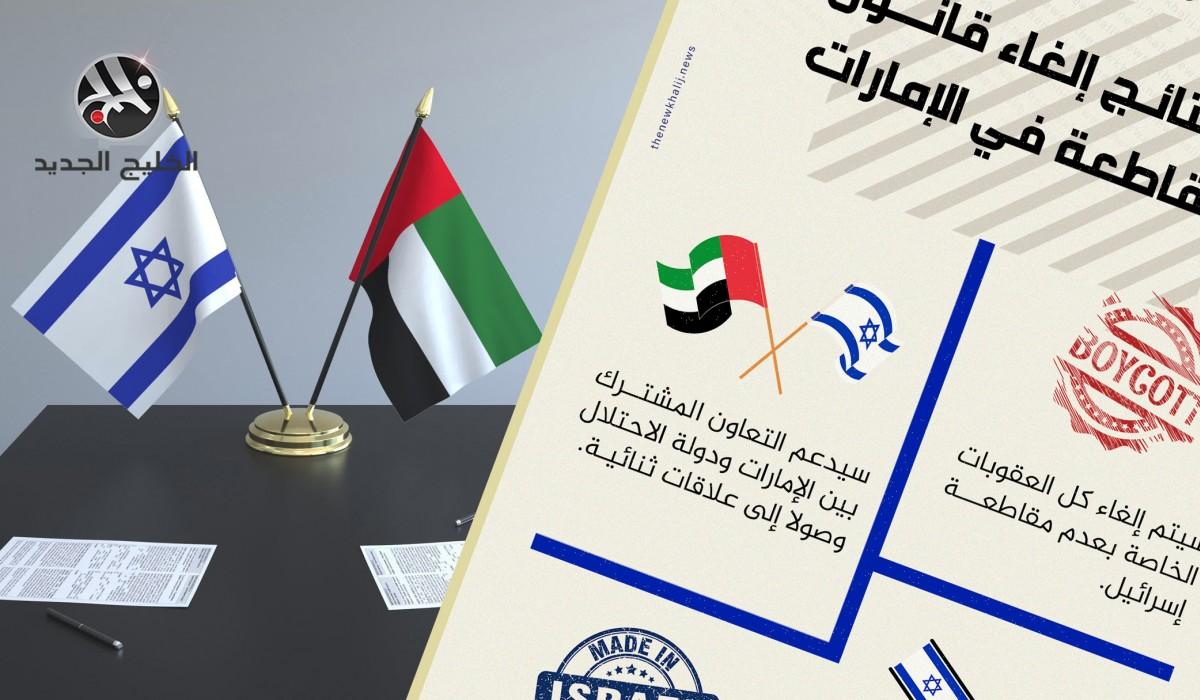 أبرز نتائج إلغاء قانون المقاطعة في الإمارات