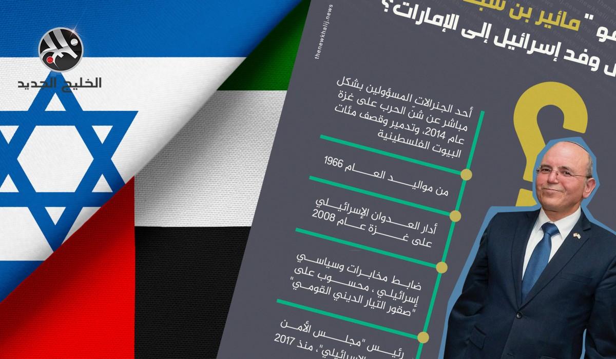 من هو مائير بن شبات رئيس وفد إسرائيل إلى الإمارات؟