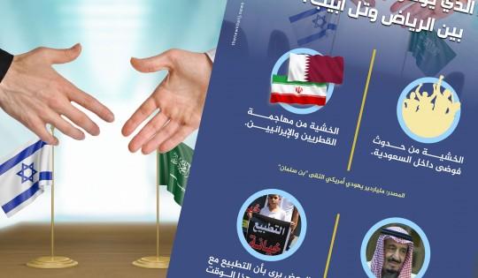 ما الذي يؤخر أو يمنع التطبيع بين الرياض وتل أبيب؟