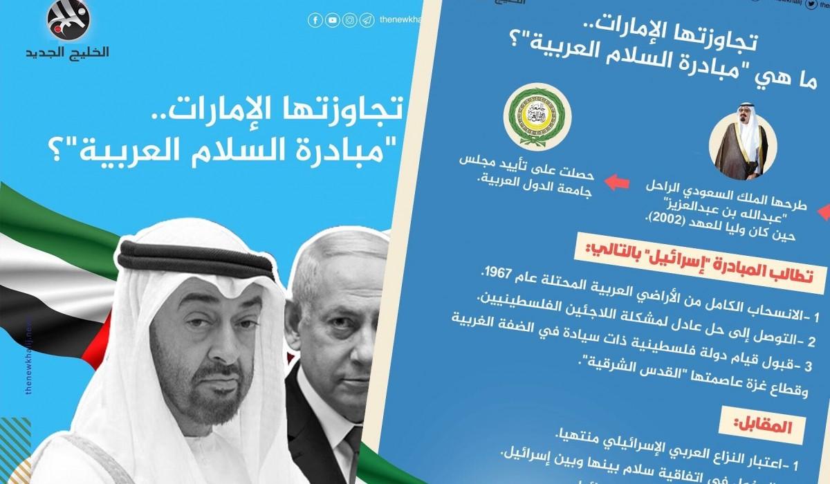تجاوزتها الإمارات.. ما هي مبادرة السلام العربية؟