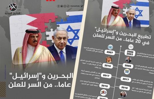 تطبيع البحرين وإسرائيل في 20 عاما.. من السر للعلن