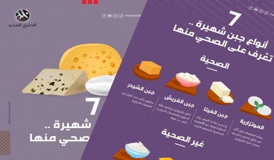 7 أنواع جبن شهيرة.. تعرف على الصحي منها