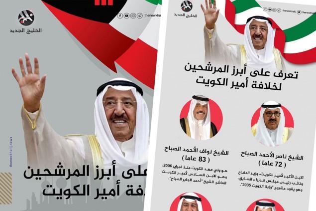 تعرف على أبرز المرشحين لخلافة أمير الكويت
